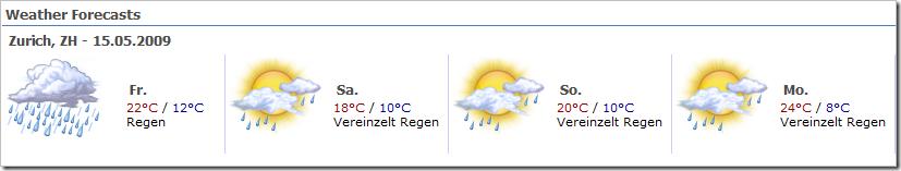 XML Wetter WebPart Variante 1